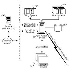 Powerflex 755 Wiring Diagrams
