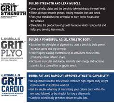 what can you achieve in 30 minutes grit workout running workouts at home