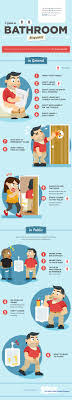 bathroom etiquette infographic