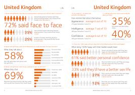 Survey Report Drench Design Gc Aesthetics Womens Lifestyle Survey