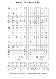 Katakana Chart Pdf Hiragana Chart Download Free Documents For Pdf Word And Excel
