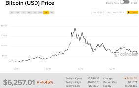 5 Bitcoin Mining Hardware Companies For Crypto Miners Nanalyze