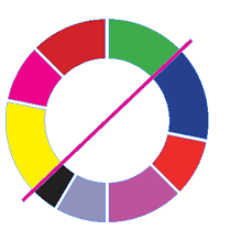 How To Create Pie Chart In Indesign Pie Charts In Indesign Adobe Support Community 6421952