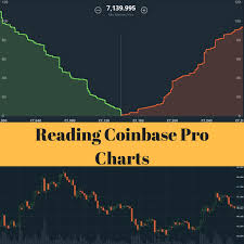 How To Read Coinbase Charts Reading Coinbase Pro Charts 1daydude