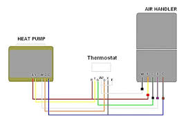 colorful goodman thermostat wiring diagram gallery simple wiring  goodman heat pump thermostat wiring diagram wire diagram