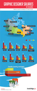 graphic designer salary new infographic freshgigs ca graphic designer salary infographic