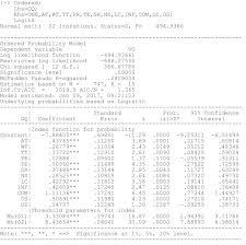 Logit Model Logit Model An Overview Sciencedirect Topics