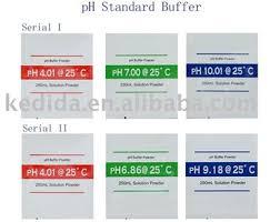 Manufactory Sell Ph Meter Ph Solution Ph Buffer Solution Buy Ph