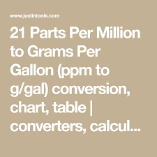 Parts Per Million Conversion Chart 21 Parts Per Million To Grams Per Gallon Ppm To G Gal