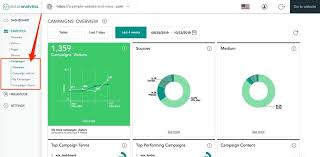 Campaigns Visitor Analytics