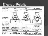 Stick Welding Polarity Chart Shielded Metal Arc Welding