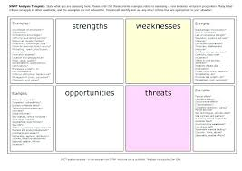 Swot Chart Template Word Swot Template Excel Free Swot Analysis