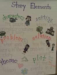 Eclectic Educating Story Elements