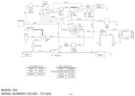 wiring diagram for cub cadet lt1045 the wiring diagram wiring diagram for a cub cadet 782 wiring car wiring diagram