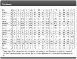 Timberland Shoe Width Chart Timberland Tmberland