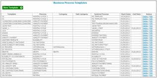 business process template business process setup
