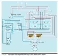 auto transformer starter control wiring diagram wiring diagram 3 phase auto transformer wiring diagram image about