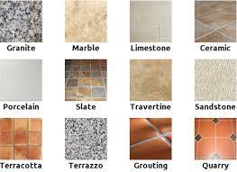 Best Types Of Flooring Tiles Special Types Of Floor Finishing Kullabs