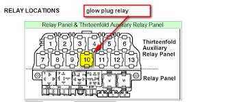 2003 vw jetta relay diagram wiring diagram for you • 2004 jetta relay panel diagram wiring diagram schematics rh ksefanzone com 2003 vw jetta fan relay