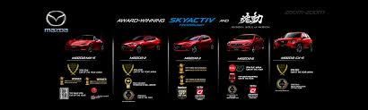 new car release in philippinesVehicle Pricing  Mazda Philippines  Get ready to zoom zoom