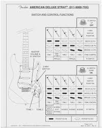 fender telecaster deluxe wiring diagram amazing wiring schematic fender telecaster deluxe wiring diagram pretty telecaster middle pickup wiring diagram telecaster of fender telecaster
