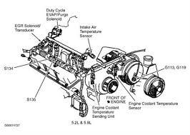 1997 dodge ram 1500 vacuum diagram new 1989 dodge raider wiring 1997 dodge ram 1500 vacuum diagram best of solved 97 dodge ram 1500 shakes at 45