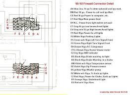 1985 cj7 firewall wiring diagram wiring diagram \u2022 cj7 wiring harness diagram jeep cj7 firewall wiring harness color diagram trusted wiring rh weneedradio org 85 cj7 wire harness schematic cj7 headlight switch wiring diagram