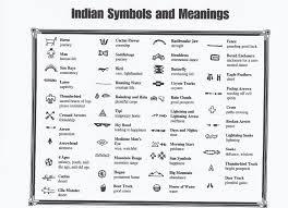 Native American Symbols Chart Bedowntowndaytona Com