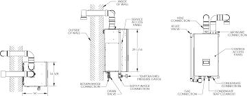 residential steam boiler piping diagram nemetas aufgegabelt info residential steam boiler piping diagram imageresizertool com medical gas diagram gas furnace diagram
