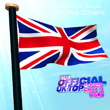 The Official Uk Top 40 Singles Chart Free Download Download The Official Uk Top 40 Singles Chart 13 December