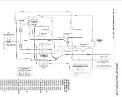 simplicity wiring harness need wiring diagram for 20hp b s engine on simplicity zt consumer graphic