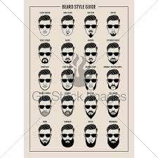 Mustache Styles Chart Beard Style Guide Poster Gl Stock Images