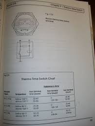 thermo time switch 1978 sc 3 0 pelican parts technical bbs here s everything you need to know about the thermal time switch