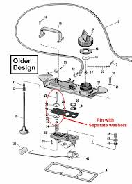 60 hp johnson outboard wiring diagram johnson outboard wiring Johnson Wiring Harness Diagram 60 hp johnson outboard wiring diagram 50 hp evinrude parts diagram wiring diagram and engine diagram johnson outboard wiring harness diagram