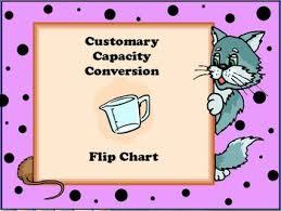Customary Capacity Conversion Flip Chart