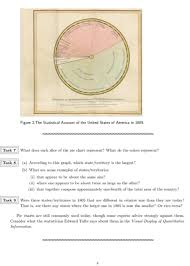 Edward Tufte Pie Charts Solved Cw Statintical Reteesentatas A Mcs Figure 2 The St