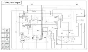 evolution trending thermostat wiring diagram setup guide services evolution trending thermostat wiring diagram setup guide services bryant control systxbbuid01 b evol
