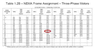 Electric Motor Frame Chart Ac Motor Frame Sizes Charts Damnxgood Com