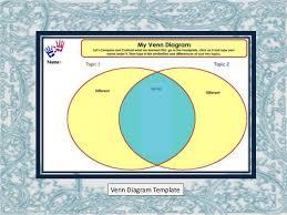 Kidspiration Venn Diagram Kidspiration