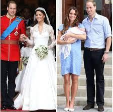 Kate Middleton Photos - Duchess of Cambridge Life Timeline