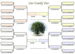 Free Family Tree Chart Printable Charts Free Family Trees For 3 Generations Of Two Families