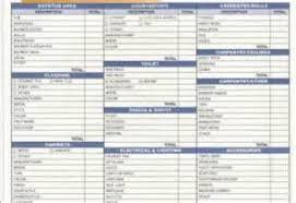Kitchen Remodel Checklist Bathroom Remodel Budget Template Prospektpool De