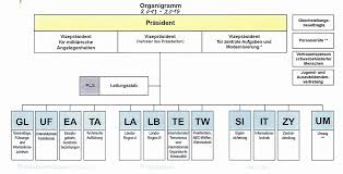 Bnd Chart Bnd Organizational Chart 2013 2014 Intelligenceporn