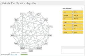mapping relationships between people using interactive network    network relationships   interactive chart in excel   demo