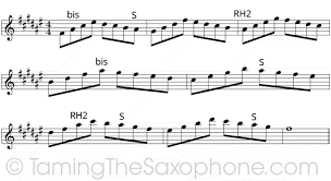 Sax Trill Chart Alternative Fingerings For Saxophone
