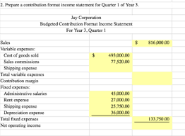 Formate Of Income Statement Prepare A Contribution Format Income Statement For Chegg Com