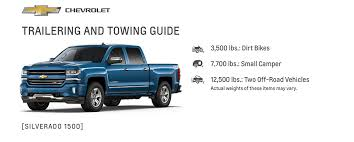 Chevy Silverado 2500 Towing Capacity Chart Chevy Silverado 1500 Engine Options And Towing Capacities