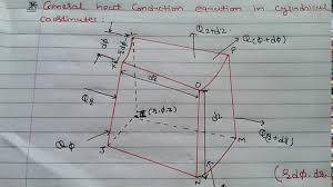 general heat conduction equation in cylindrical coordinates