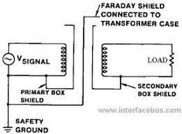 isolation transformers information engineering360 faraday shield diagram