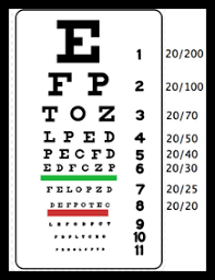 Dot Eye Chart Cogent Dot Physical Eye Exam Chart 2019